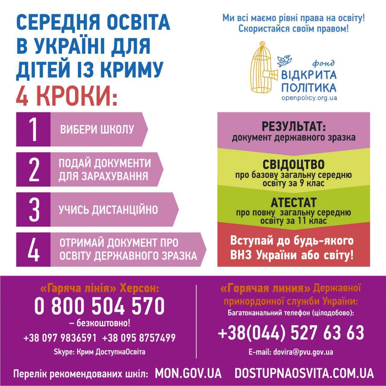 krim_soc