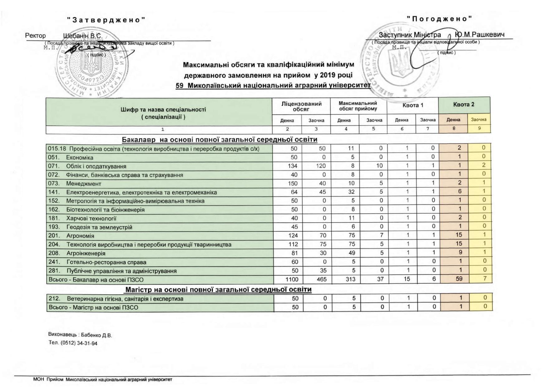 Крим-Україна