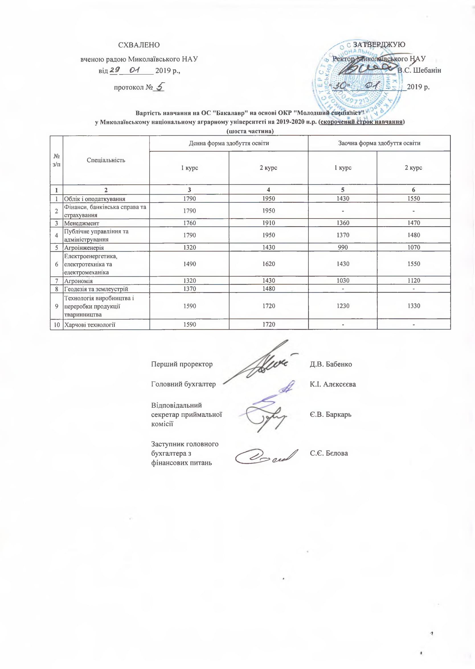 Вартість навчання на ОС «Бакалавр»